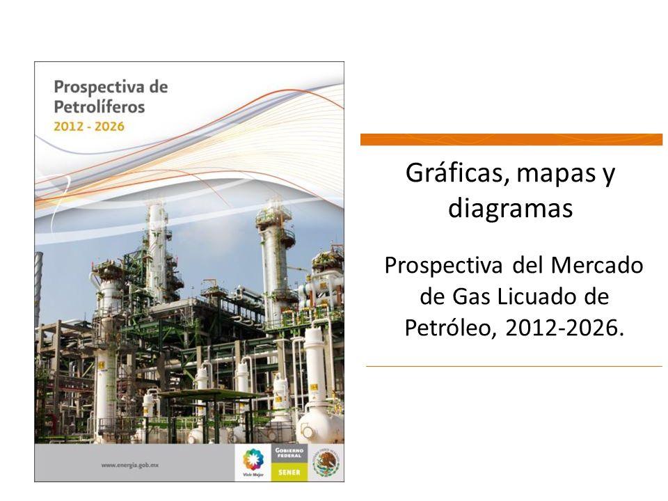Fuente: Prospectiva de Petrolíferos, 2012-2026. Gráficas, mapas y diagramas Prospectiva del Mercado de Gas Licuado de Petróleo, 2012-2026.