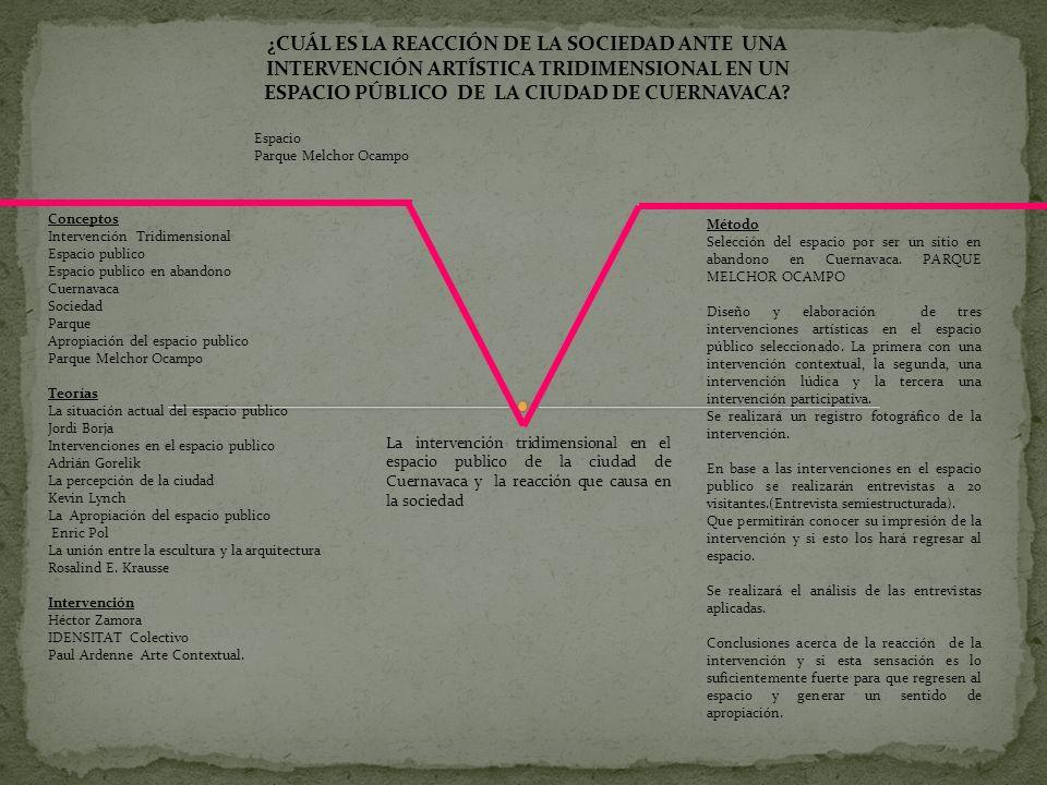 La intervención tridimensional en el espacio publico de la ciudad de Cuernavaca y la reacción que causa en la sociedad Conceptos Intervención Tridimen