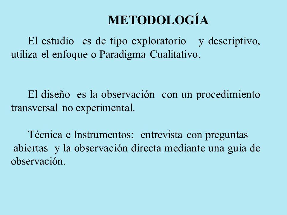 METODOLOGÍA El estudio es de tipo exploratorio y descriptivo, utiliza el enfoque o Paradigma Cualitativo. El diseño es la observación con un procedimi