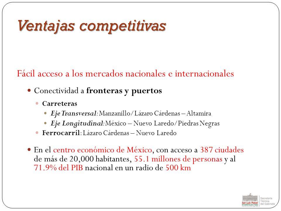 Ventajas competitivas Fácil acceso a los mercados nacionales e internacionales Conectividad a fronteras y puertos Carreteras Eje Transversal: Manzanil
