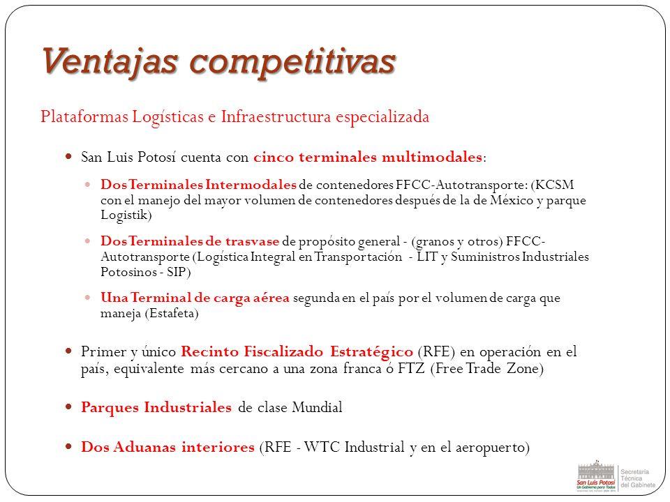 Ventajas competitivas Plataformas Logísticas e Infraestructura especializada San Luis Potosí cuenta con cinco terminales multimodales: Dos Terminales