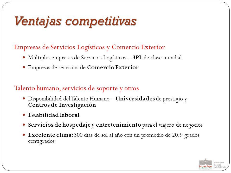 Ventajas competitivas Empresas de Servicios Logísticos y Comercio Exterior Múltiples empresas de Servicios Logísticos – 3PL de clase mundial Empresas