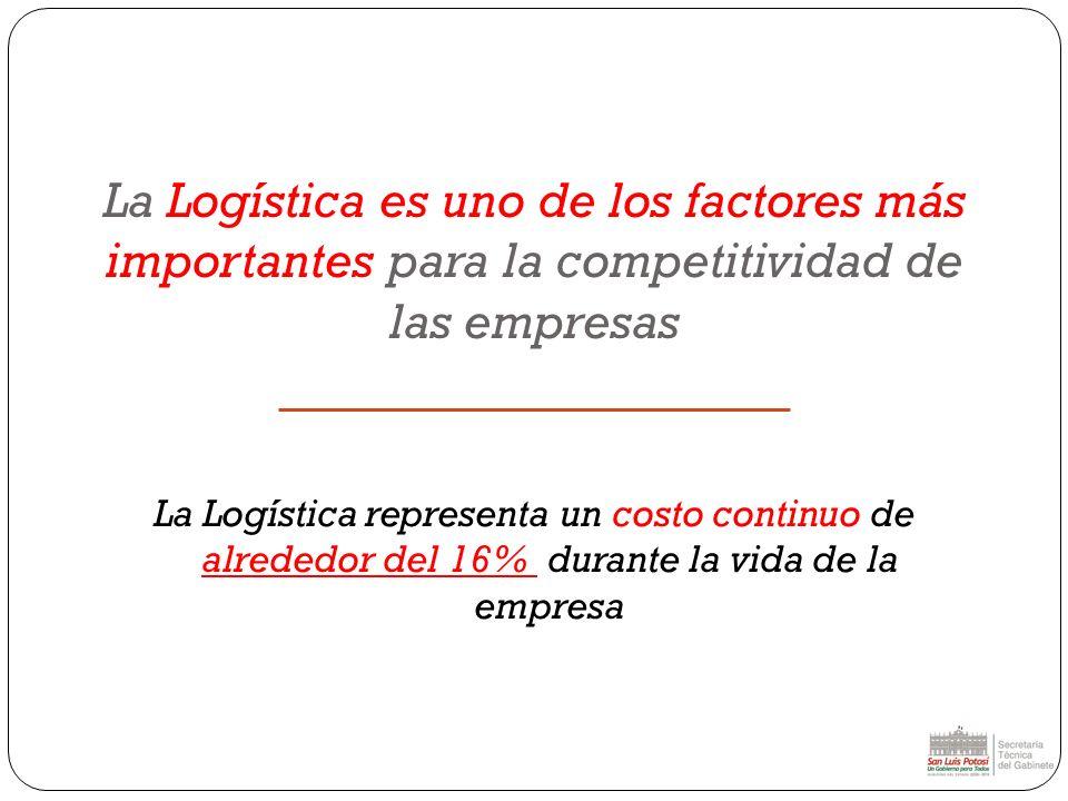 La Logística es uno de los factores más importantes para la competitividad de las empresas La Logística representa un costo continuo de alrededor del