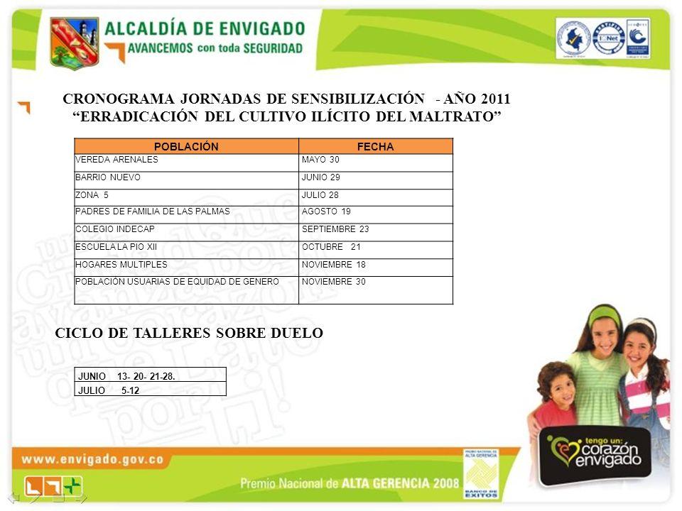 CRONOGRAMA JORNADAS DE SENSIBILIZACIÓN - AÑO 2011 ERRADICACIÓN DEL CULTIVO ILÍCITO DEL MALTRATO POBLACIÓNFECHA VEREDA ARENALES MAYO 30 BARRIO NUEVO JU