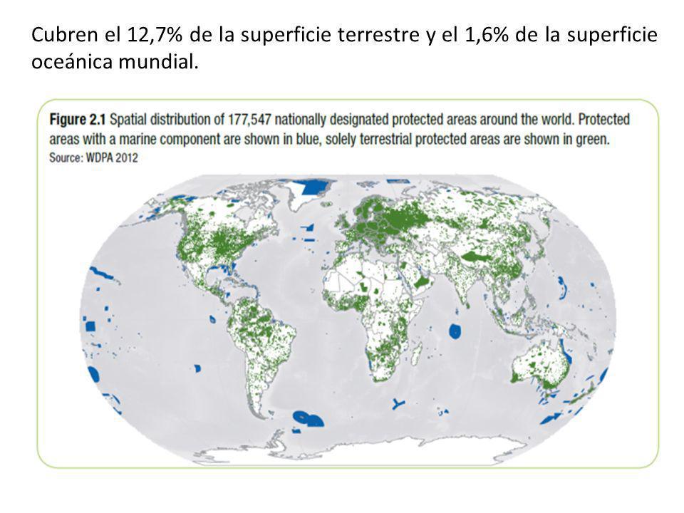 Cubren el 12,7% de la superficie terrestre y el 1,6% de la superficie oceánica mundial.