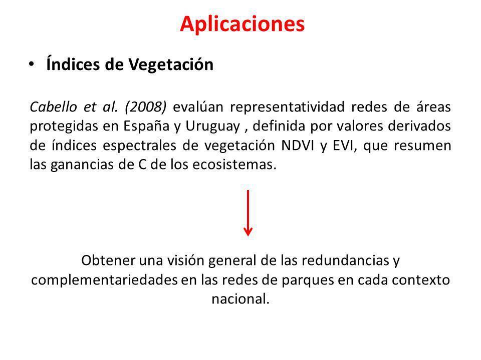 Aplicaciones Índices de Vegetación Cabello et al. (2008) evalúan representatividad redes de áreas protegidas en España y Uruguay, definida por valores