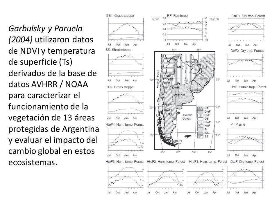 Garbulsky y Paruelo (2004) utilizaron datos de NDVI y temperatura de superficie (Ts) derivados de la base de datos AVHRR / NOAA para caracterizar el f