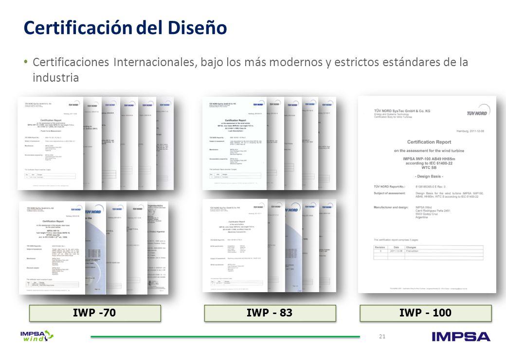 Desarrollo de Tecnología pensada para LATAM Único desarrollador de tecnología propia en Latino América Participamos en todas las etapas del proceso de