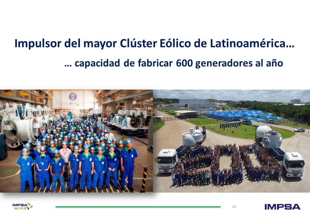 2011 1 Market share (Latam) Market share (Brasil) Líder en Hydro & Wind 2011 1 Fuente: Emerging Energy Research (EER), BTM Consult, Bloomberg e IMPSA