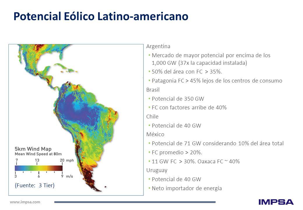 www.impsa.com (Fuente: 3 Tier) Potencial Eólico Latino-americano Argentina Mercado de mayor potencial por encima de los 1,000 GW (37x la capacidad instalada) 50% del área con FC > 35%.