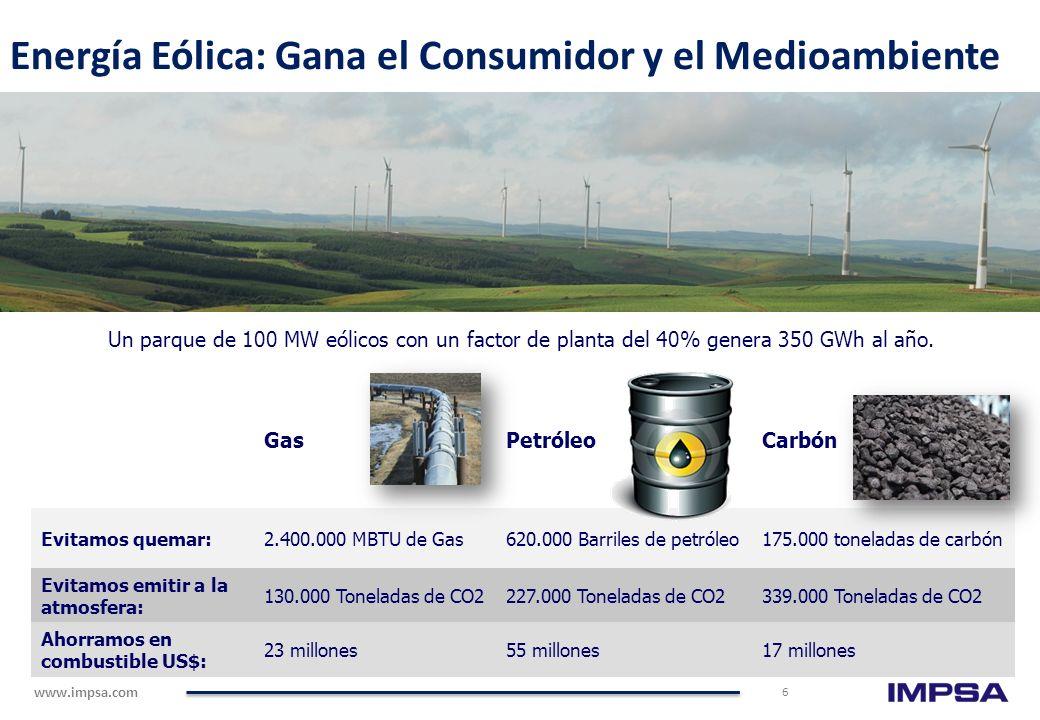www.impsa.com GasPetróleoCarbón Evitamos quemar:2.400.000 MBTU de Gas620.000 Barriles de petróleo175.000 toneladas de carbón Evitamos emitir a la atmosfera: 130.000 Toneladas de CO2227.000 Toneladas de CO2339.000 Toneladas de CO2 Ahorramos en combustible US$: 23 millones55 millones17 millones Energía Eólica: Gana el Consumidor y el Medioambiente 6 Un parque de 100 MW eólicos con un factor de planta del 40% genera 350 GWh al año.