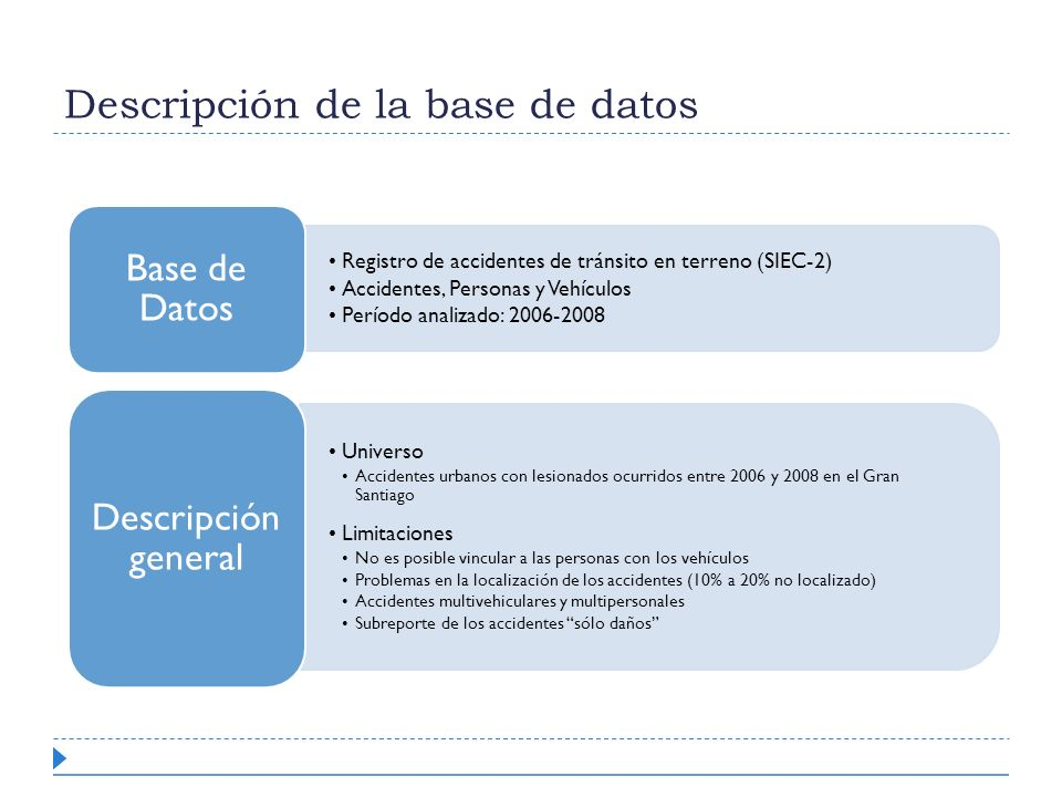 Descripción de la base de datos Registro de accidentes de tránsito en terreno (SIEC-2) Accidentes, Personas y Vehículos Período analizado: 2006-2008 B