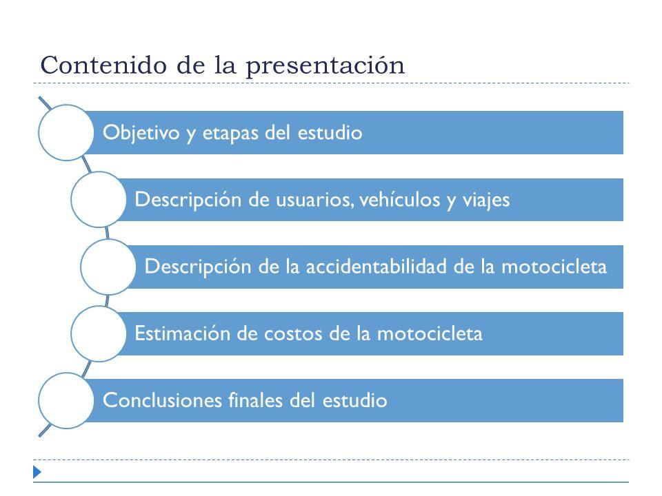 Contenido de la presentación Objetivo y etapas del estudio Descripción de usuarios, vehículos y viajes Descripción de la accidentabilidad de la motoci