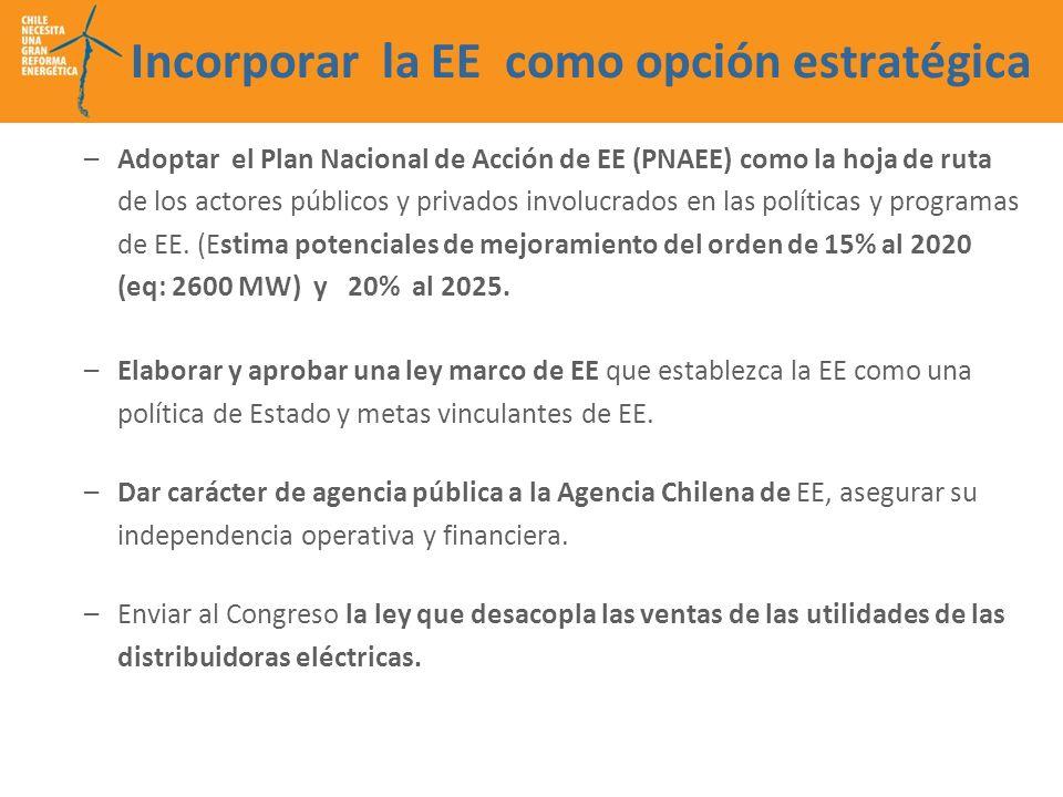 Incorporar la EE como opción estratégica –Adoptar el Plan Nacional de Acción de EE (PNAEE) como la hoja de ruta de los actores públicos y privados inv