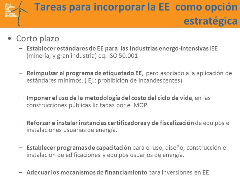 Tareas para incorporar la EE como opción estratégica Corto plazo –Establecer estándares de EE para las industrias energo-intensivas IEE (minería, y gran industria) eq.