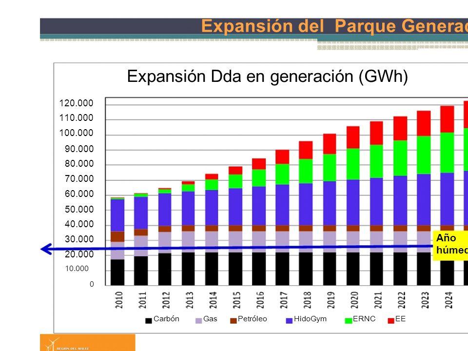 Expansión del Parque Generador Expansión Dda en generación (GWh) 120.000 110.000 100.000 90.000 80.000 70.000 60.000 50.000 40.000 30.000 Año 20.000 húmedo 10.000 0 CarbónGasPetróleoHidoGymERNCEE