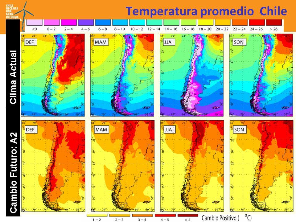 Temperatura promedio Chile Cambio Futuro: A2 Clima Actual