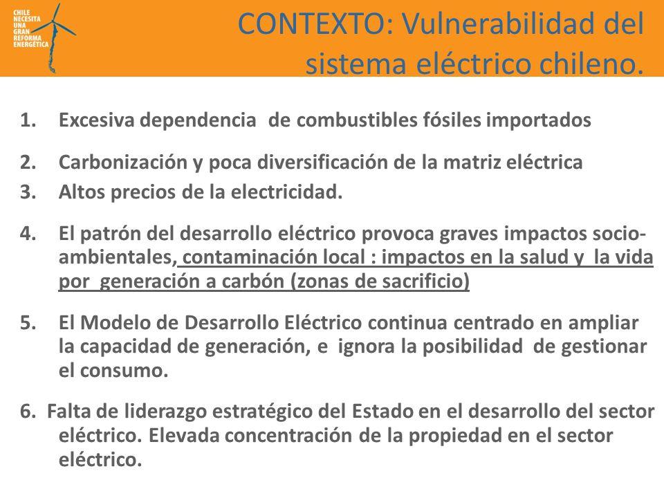 CONTEXTO: Vulnerabilidad del sistema eléctrico chileno. 1.Excesiva dependencia de combustibles fósiles importados 2.Carbonización y poca diversificaci