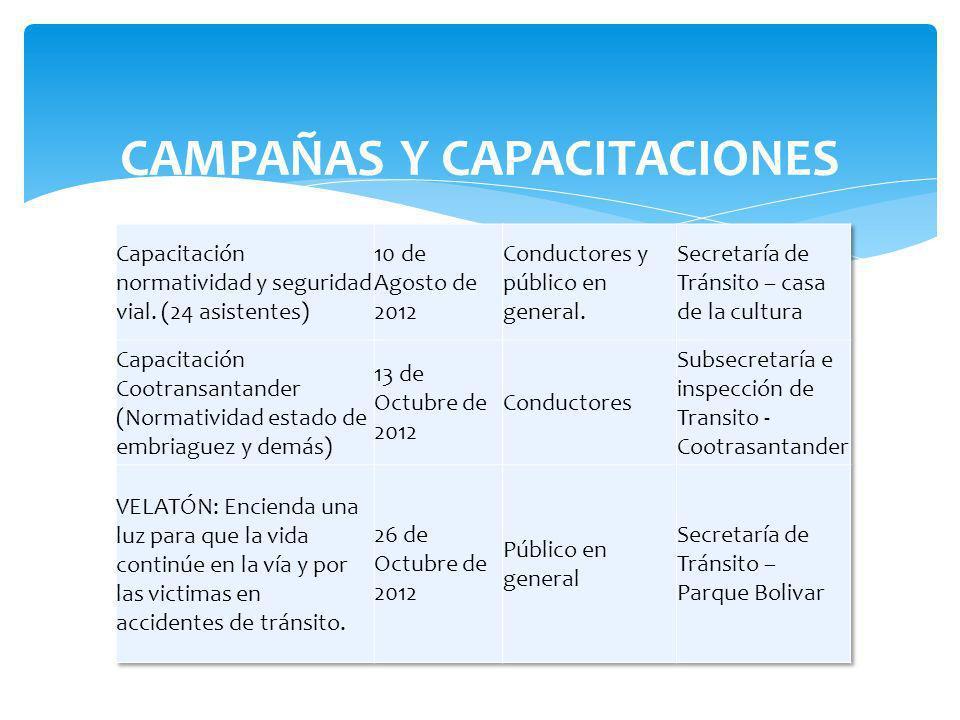 CAMPAÑAS Y CAPACITACIONES