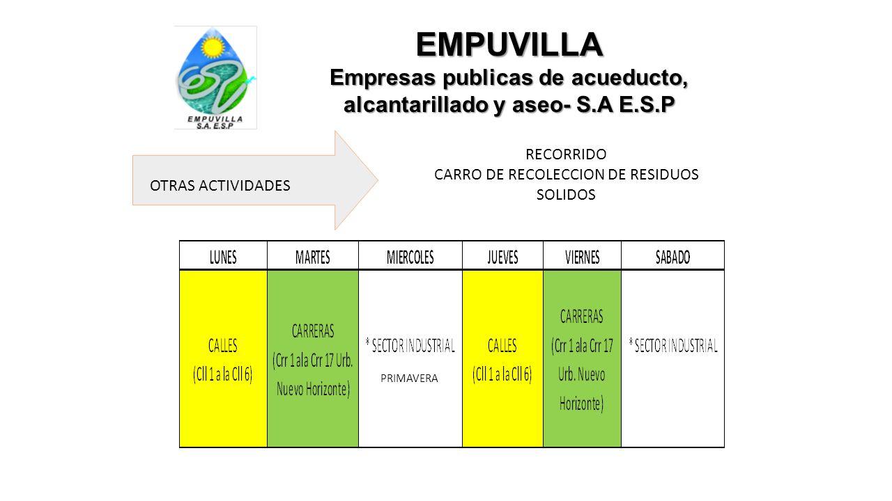 EMPUVILLA Empresas publicas de acueducto, alcantarillado y aseo- S.A E.S.P OTRAS ACTIVIDADES RECORRIDO CARRO DE RECOLECCION DE RESIDUOS SOLIDOS PRIMAV