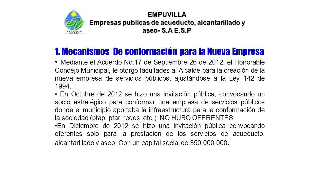 1. Mecanismos De conformación para la Nueva Empresa Mediante el Acuerdo No.17 de Septiembre 26 de 2012, el Honorable Concejo Municipal, le otorgo facu