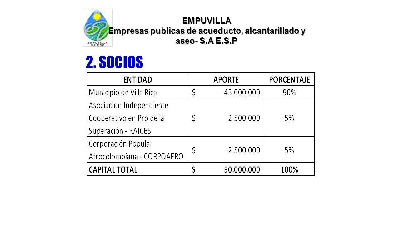 2. SOCIOS EMPUVILLA Empresas publicas de acueducto, alcantarillado y aseo- S.A E.S.P