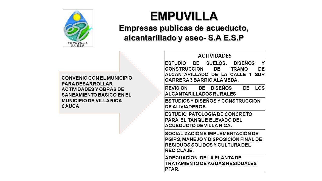 EMPUVILLA Empresas publicas de acueducto, alcantarillado y aseo- S.A E.S.P CONVENIO CON EL MUNICIPIO PARA DESARROLLAR ACTIVIDADES Y OBRAS DE SANEAMIEN