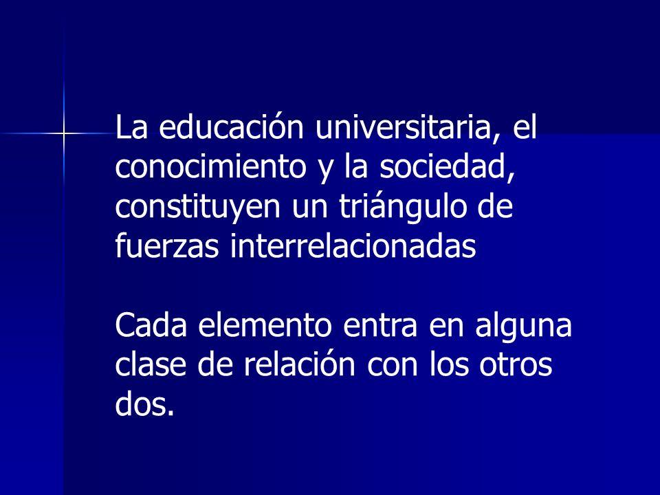 La educación universitaria no se puede comprender prescindiendo de sus relaciones con el mercado laboral.