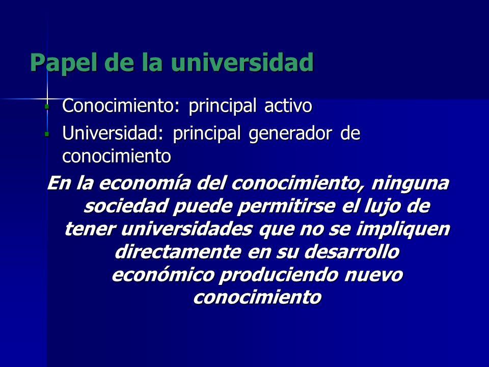 Objetivos de un PCT 1. Institucional: impulsar el desarrollo económico regional / nacional. 2. Inmediato: ayudar a sus empresas y empresarios, y fomen