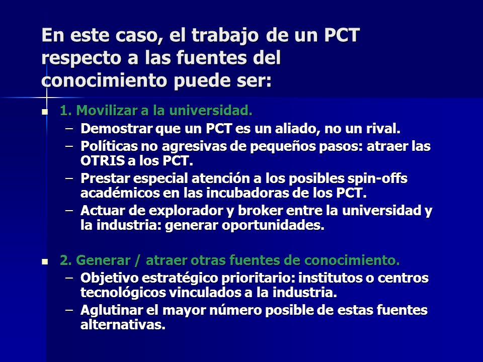 Dificultades de los PCT en América Latina Problemas con las universidades Problemas con las universidades –La I+D no se encuentra suficientemente orie