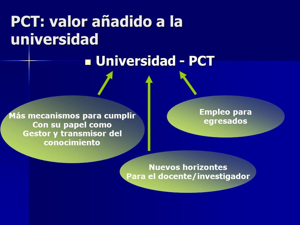 En este caso, el trabajo de un PCT respecto a las fuentes del conocimiento puede ser: 1. Movilizar a la universidad. 1. Movilizar a la universidad. –D