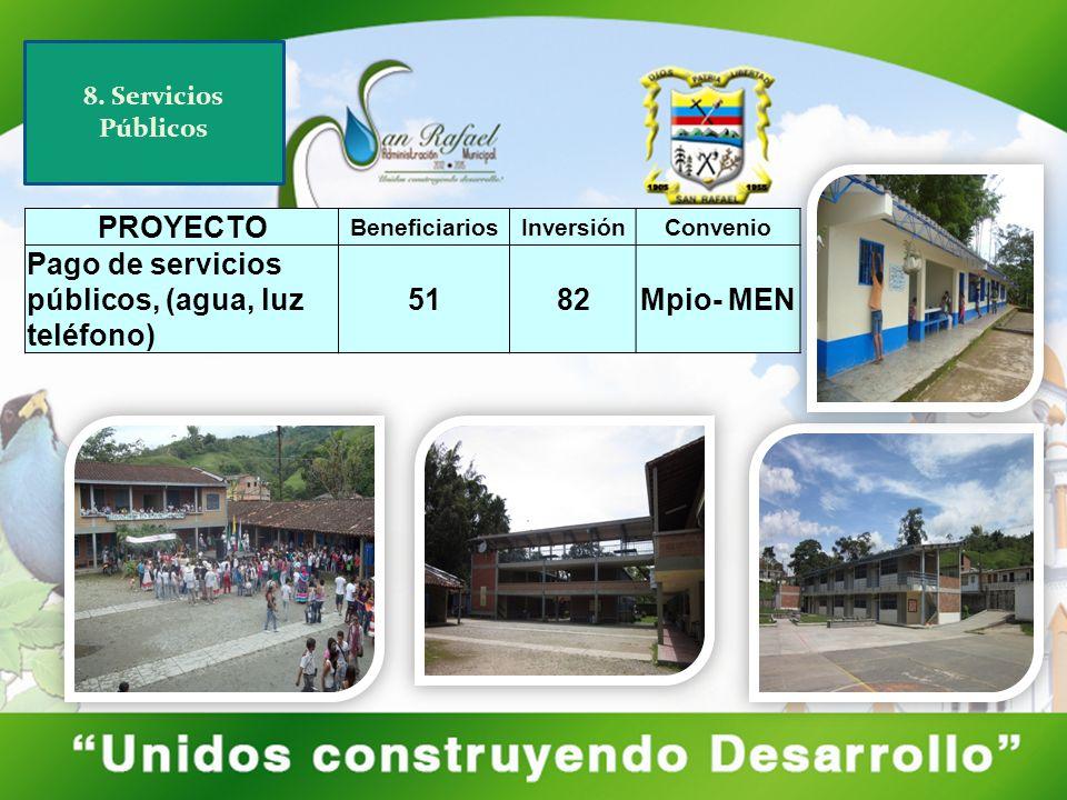 PROYECTO BeneficiariosInversiónConvenio Pago de servicios públicos, (agua, luz teléfono) 5182Mpio- MEN 8. Servicios Públicos