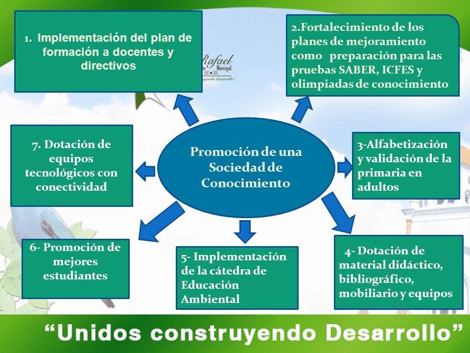 Promoción de una Sociedad de Conocimiento 2.Fortalecimiento de los planes de mejoramiento como preparación para las pruebas SABER, ICFES y olimpiadas de conocimiento 1.