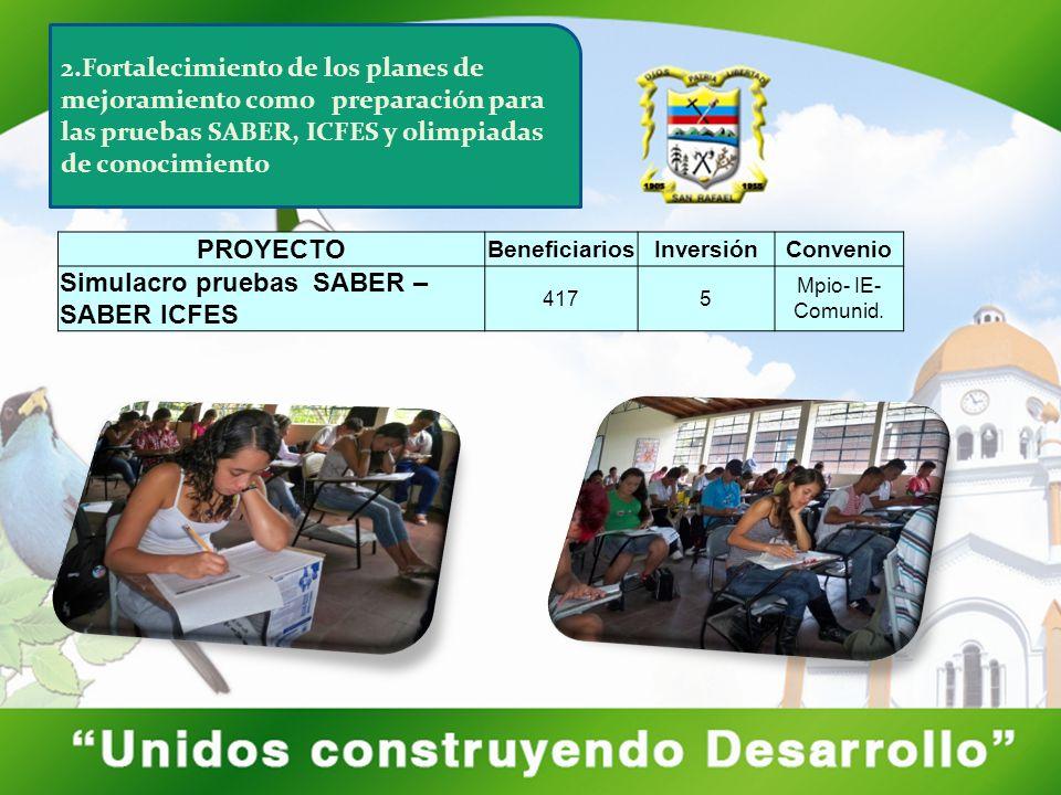 PROYECTO BeneficiariosInversiónConvenio Simulacro pruebas SABER – SABER ICFES 4175 Mpio- IE- Comunid.