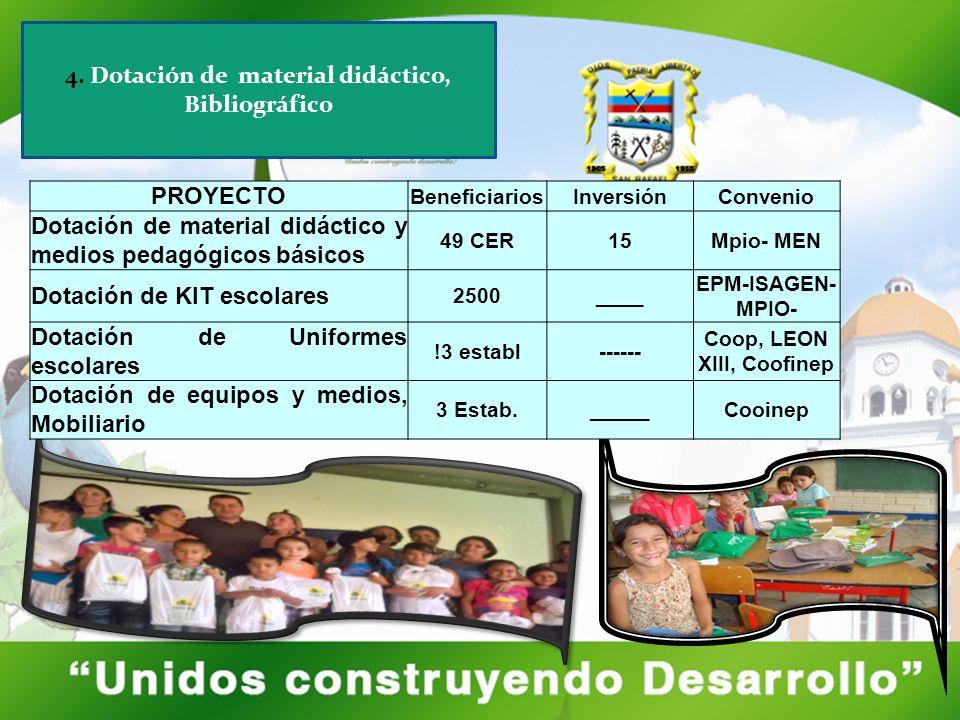 PROYECTO BeneficiariosInversiónConvenio Dotación de material didáctico y medios pedagógicos básicos 49 CER15Mpio- MEN Dotación de KIT escolares 2500__
