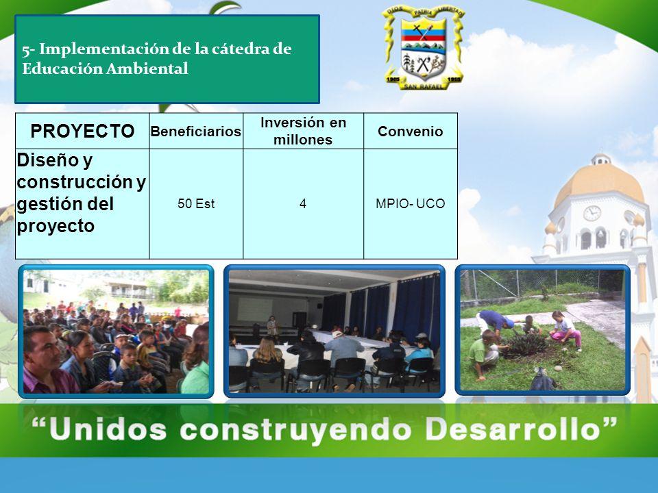 PROYECTO Beneficiarios Inversión en millones Convenio Diseño y construcción y gestión del proyecto 50 Est4MPIO- UCO 5- Implementación de la cátedra de Educación Ambiental