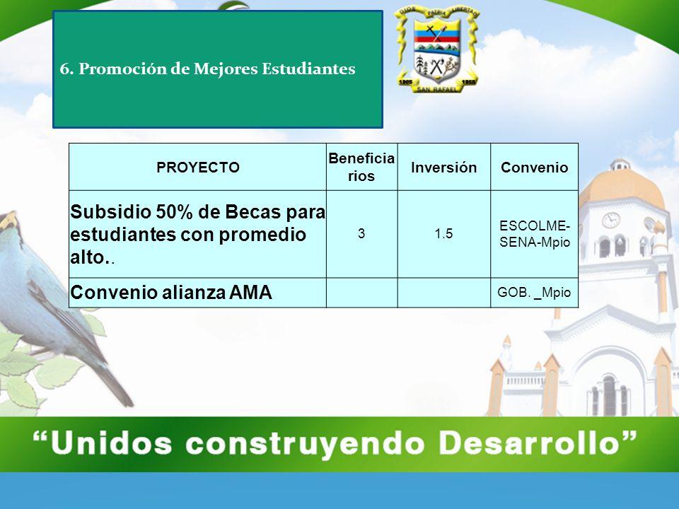 PROYECTO Beneficia rios InversiónConvenio Subsidio 50% de Becas para estudiantes con promedio alto.. 31.5 ESCOLME- SENA-Mpio Convenio alianza AMA GOB.