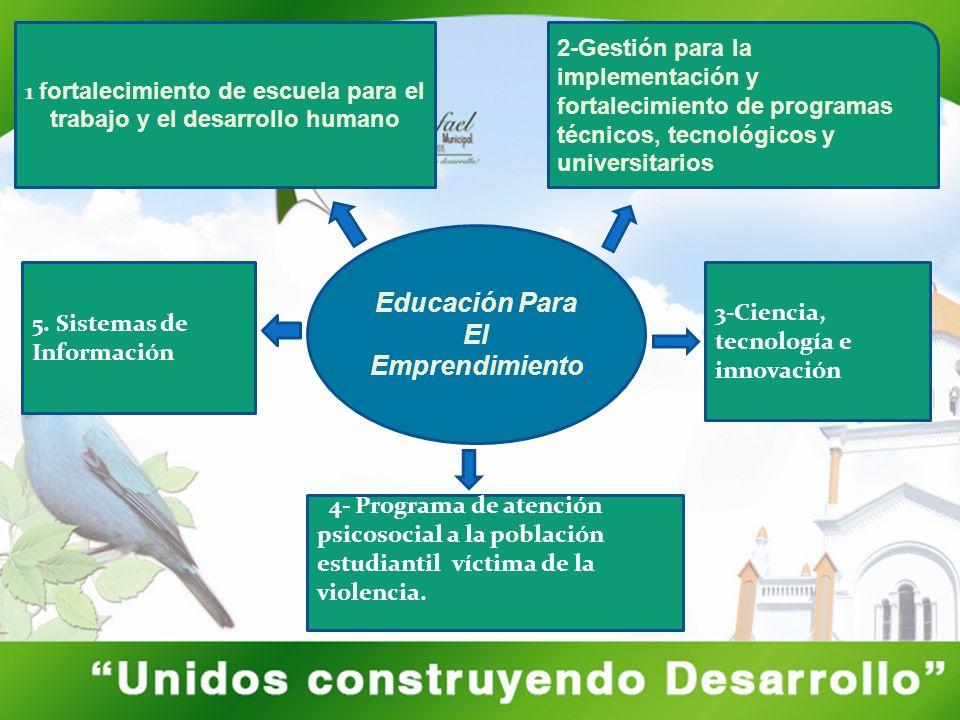 Educación Para El Emprendimiento 2-Gestión para la implementación y fortalecimiento de programas técnicos, tecnológicos y universitarios 1 fortalecimi