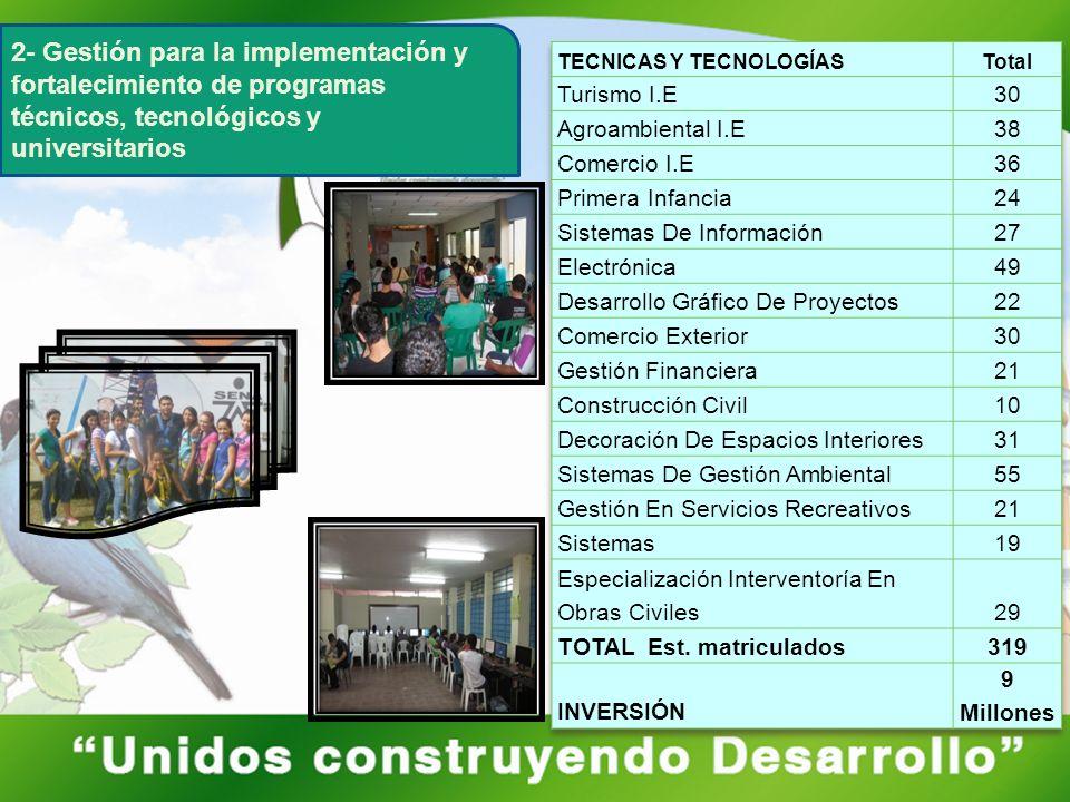 2- Gestión para la implementación y fortalecimiento de programas técnicos, tecnológicos y universitarios