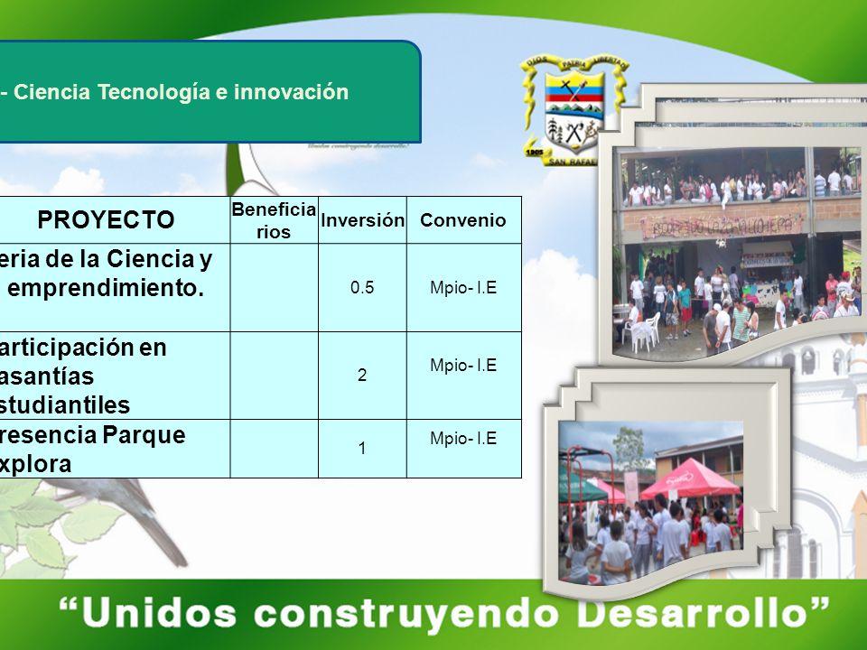 PROYECTO Beneficia rios InversiónConvenio Feria de la Ciencia y el emprendimiento. 0.5Mpio- I.E Participación en pasantías estudiantiles 2 Mpio- I.E P