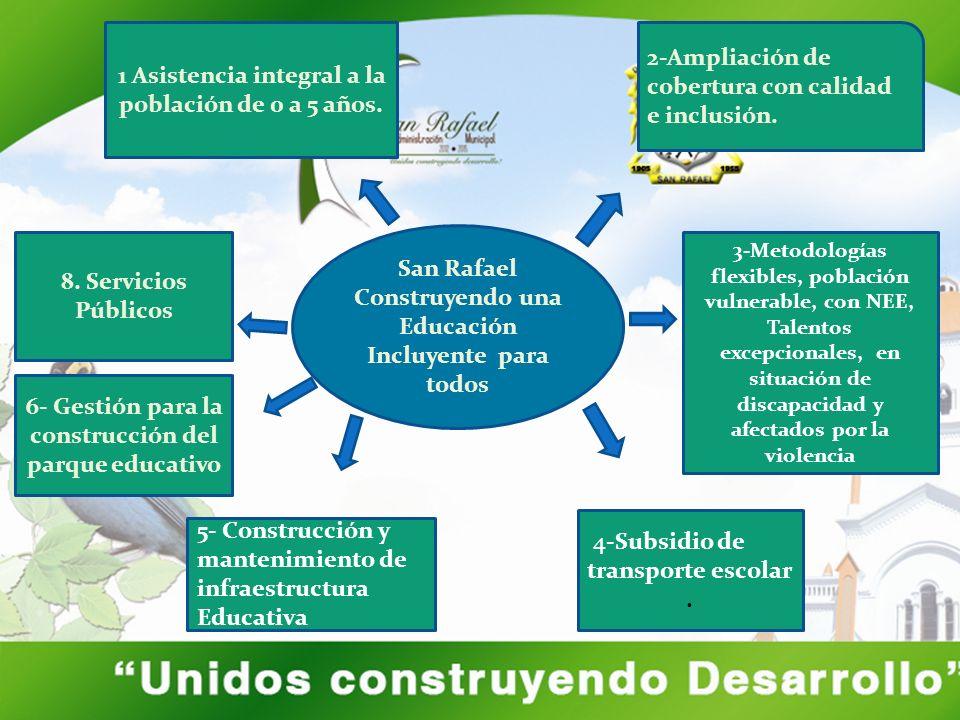 2-Ampliación de cobertura con calidad e inclusión. 1 Asistencia integral a la población de 0 a 5 años. 3-Metodologías flexibles, población vulnerable,