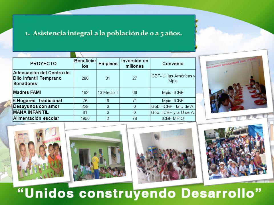 1. Asistencia integral a la población de 0 a 5 años. PROYECTO Beneficiar ios Empleos Inversión en millones Convenio Adecuación del Centro de Dllo Infa