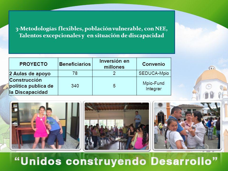 3-Metodologías flexibles, población vulnerable, con NEE, Talentos excepcionales y en situación de discapacidad PROYECTOBeneficiarios Inversión en mill