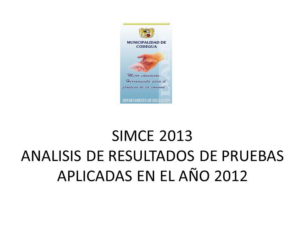 SIMCE 2013 ANALISIS DE RESULTADOS DE PRUEBAS APLICADAS EN EL AÑO 2012
