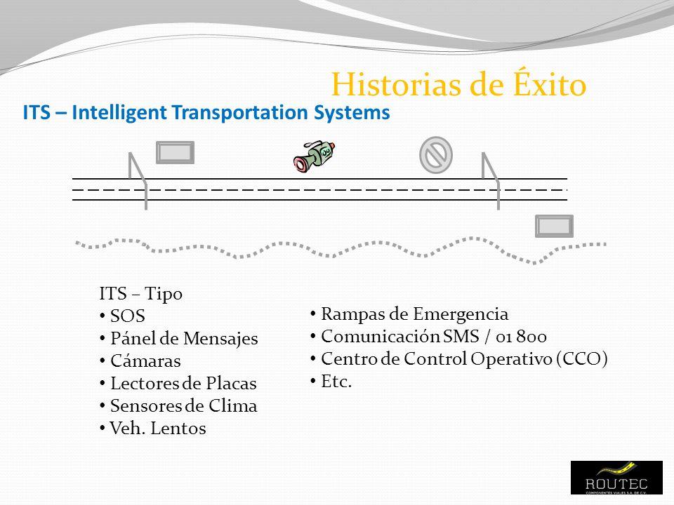 ITS – Intelligent Transportation Systems Historias de Éxito ITS – Tipo SOS Pánel de Mensajes Cámaras Lectores de Placas Sensores de Clima Veh. Lentos