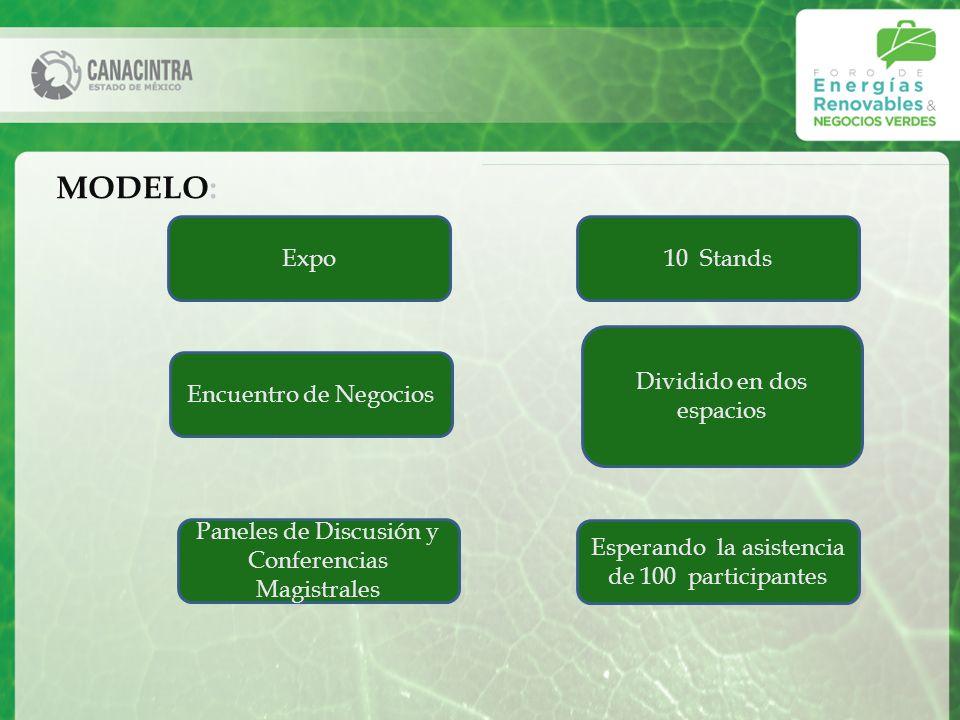 MODELO: Expo Encuentro de Negocios Paneles de Discusión y Conferencias Magistrales 10 Stands Dividido en dos espacios Esperando la asistencia de 100 participantes