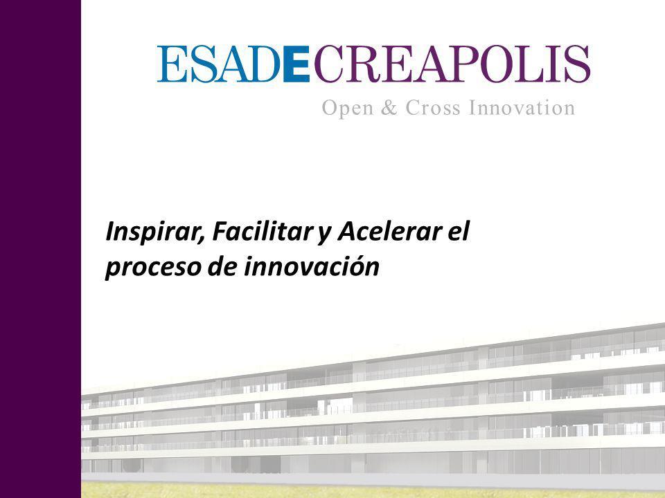 Inspirar, Facilitar y Acelerar el proceso de innovación Open & Cross Innovation