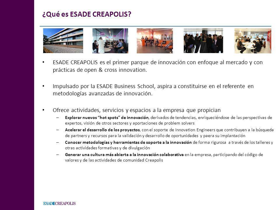 ¿Qué es ESADE CREAPOLIS? ESADE CREAPOLIS es el primer parque de innovación con enfoque al mercado y con prácticas de open & cross innovation. Impulsad