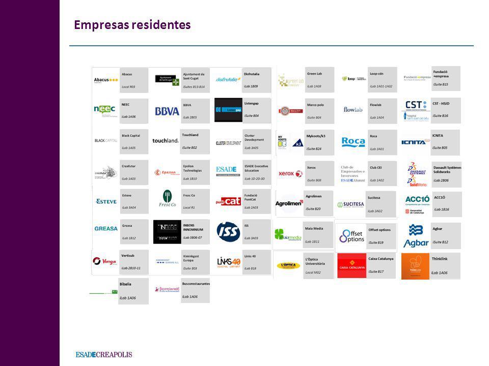 Empresas residentes