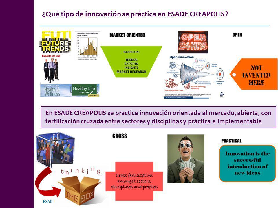 ¿Qué tipo de innovación se práctica en ESADE CREAPOLIS? En ESADE CREAPOLIS se practica innovación orientada al mercado, abierta, con fertilización cru